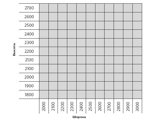 размеры гаражных секционных ворот Doorhan