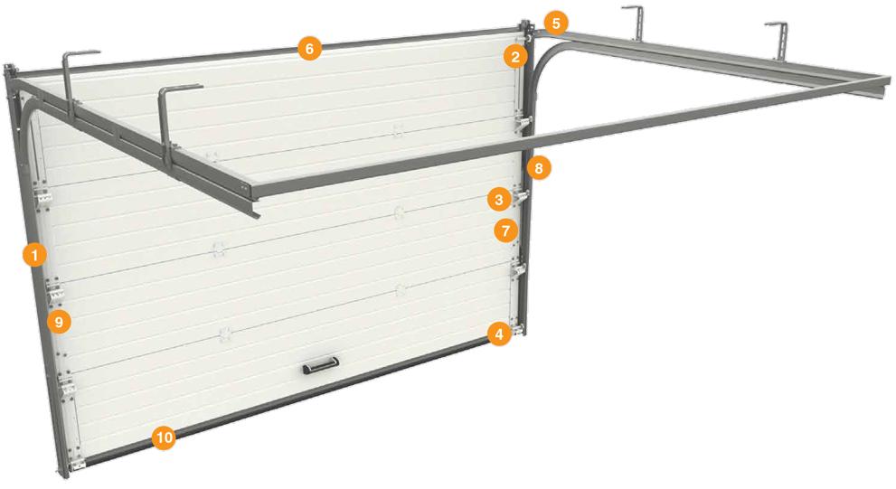 Конструкция гаражных секционных ворот Doorhan
