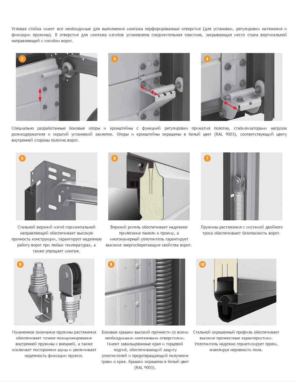 Конструкция гаражных секционных ворот Doorhan - конструктивные элементы